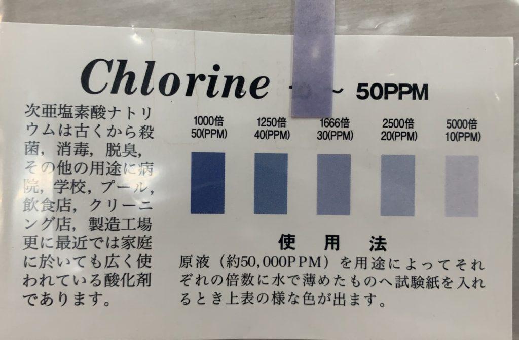 コロナウイルス対策に伴う次亜塩素酸無償配布の配達を進めています!